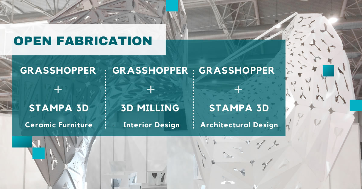 Open Fabrication - Medaarch Education